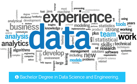 Bachelor Degree in Data Science and Engineering | FIB